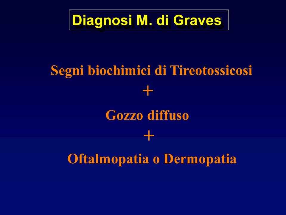EcografiaEcografia Quadro doppler di ipervascolarizzazione (inferno tiroideo)