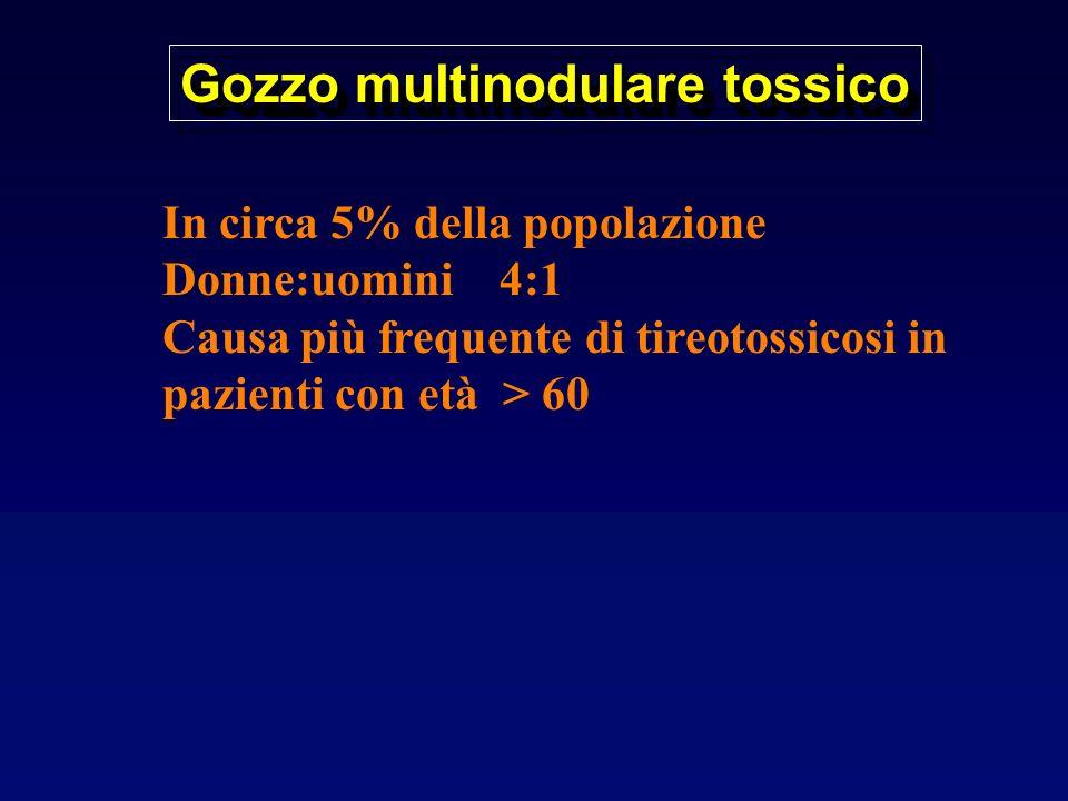 Diagnosi Gozzo multinodulare tossico: Diagnosi TSH basso o soppresso fT4, fT3 elevati Assenza di oftalmopatia, Ab negativi Nei casi dubbi: scintigrafia
