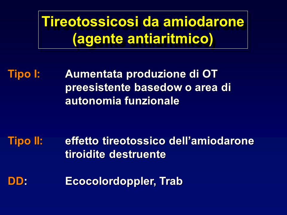 Tireotossicosi da amiodarone (agente antiaritmico) Tireotossicosi da amiodarone (agente antiaritmico) Tipo I:Aumentata produzione di OT preesistente basedow o area di autonomia funzionale Tipo II:effetto tireotossico dellamiodarone tiroidite destruente DD:Ecocolordoppler, Trab