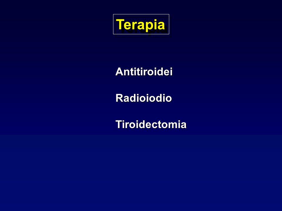 TerapiaTerapia AntitiroideiRadioiodioTiroidectomia