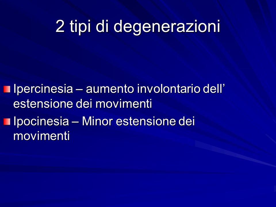 2 tipi di degenerazioni Ipercinesia – aumento involontario dell estensione dei movimenti Ipocinesia – Minor estensione dei movimenti