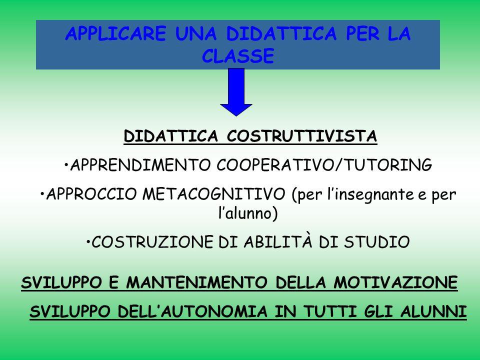 APPLICARE UNA DIDATTICA PER LA CLASSE DIDATTICA COSTRUTTIVISTA APPRENDIMENTO COOPERATIVO/TUTORING APPROCCIO METACOGNITIVO (per linsegnante e per lalun