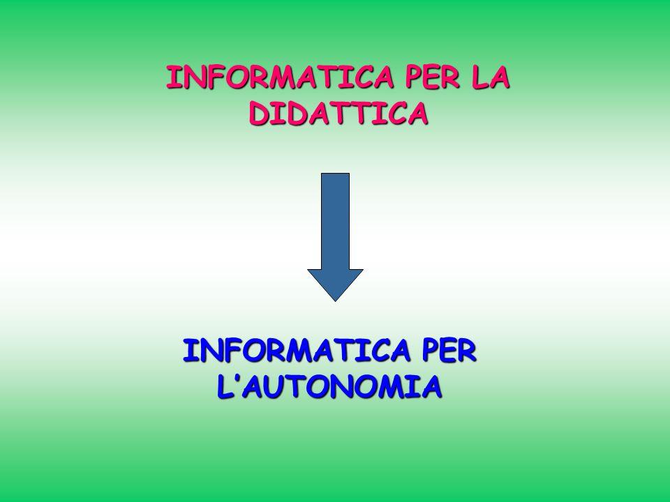 INFORMATICA PER LA DIDATTICA INFORMATICA PER LAUTONOMIA