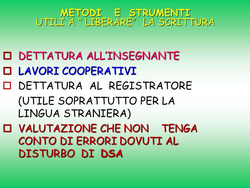DETTATURA ALLINSEGNANTE DETTATURA ALLINSEGNANTE LAVORI COOPERATIVI LAVORI COOPERATIVI DETTATURA AL REGISTRATORE DETTATURA AL REGISTRATORE (UTILE SOPRA