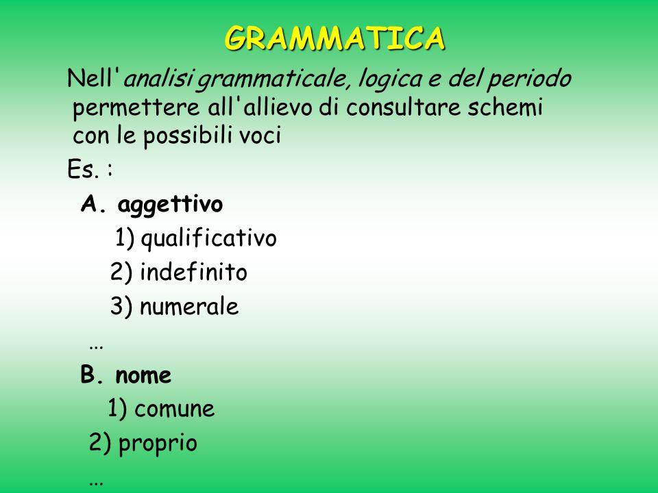 GRAMMATICA Nell'analisi grammaticale, logica e del periodo permettere all'allievo di consultare schemi con le possibili voci Es. : A. aggettivo 1) qua