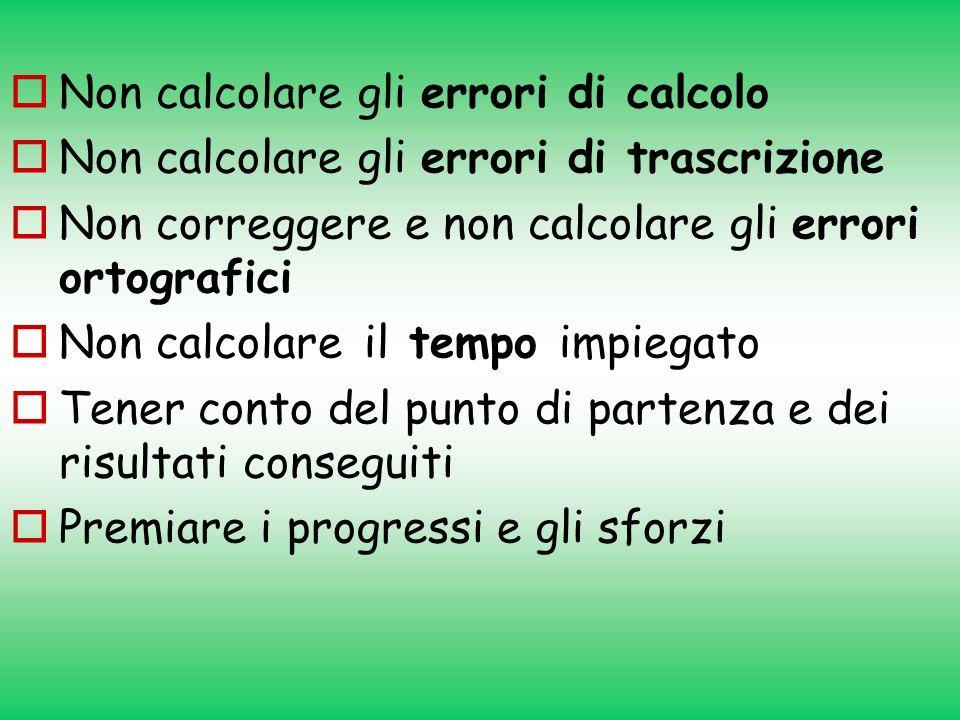 Non calcolare gli errori di calcolo Non calcolare gli errori di trascrizione Non correggere e non calcolare gli errori ortografici Non calcolare il te