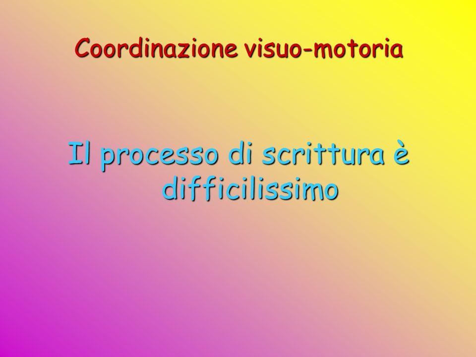 Il processo di scrittura è difficilissimo Coordinazione visuo-motoria