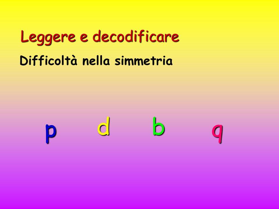 Leggere e decodificare Difficoltà nella simmetria p d q b
