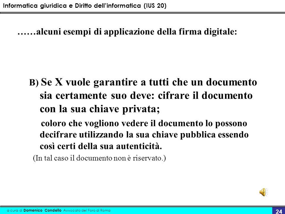 Informatica giuridica e Diritto dellinformatica (IUS 20) a cura di Domenico Condello Avvocato del Foro di Roma 24 ……alcuni esempi di applicazione dell