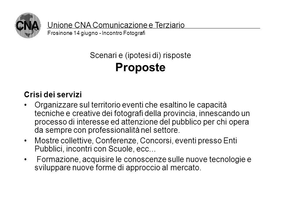 Unione CNA Comunicazione e Terziario Frosinone 14 giugno - Incontro Fotografi Scenari e (ipotesi di) risposte Proposte Crisi delle stampe: Ideare una
