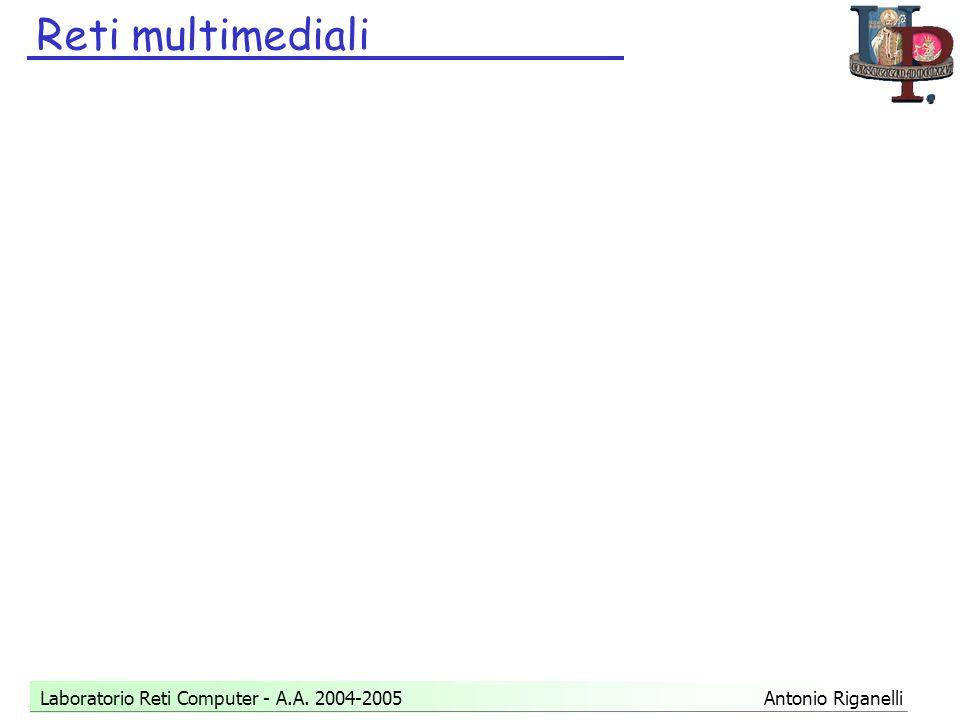 Reti multimediali Laboratorio Reti Computer - A.A. 2004-2005 Antonio Riganelli