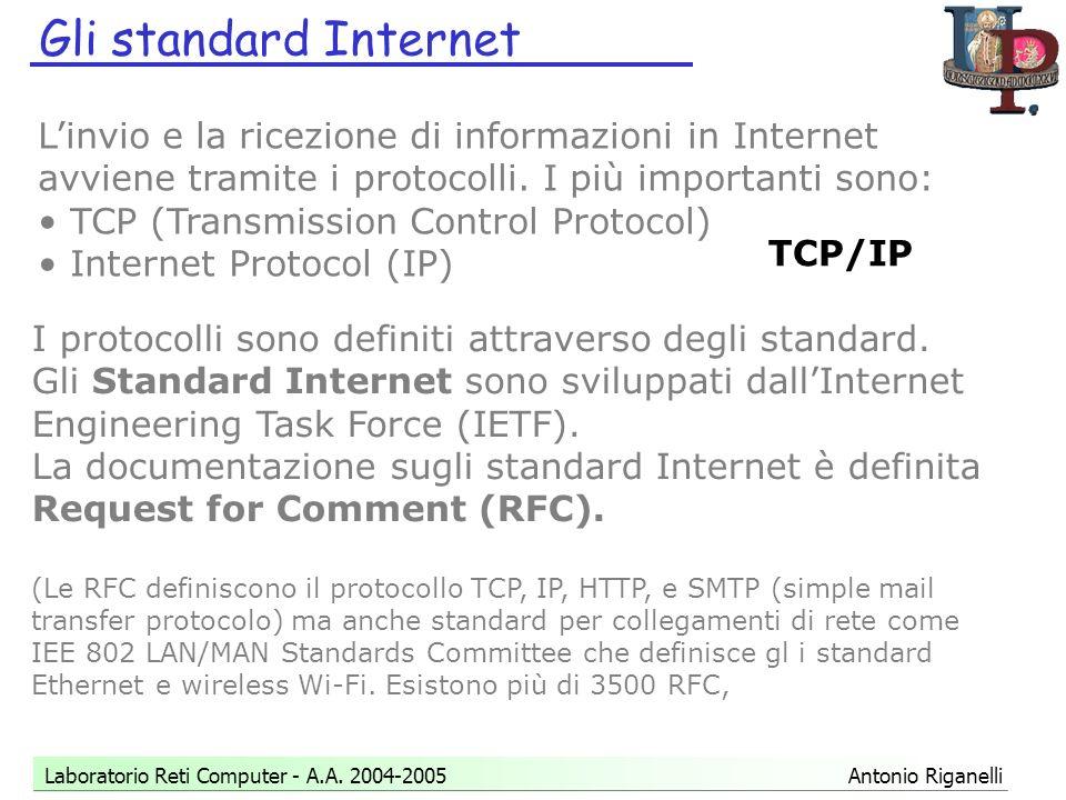 Gli standard Internet Laboratorio Reti Computer - A.A.