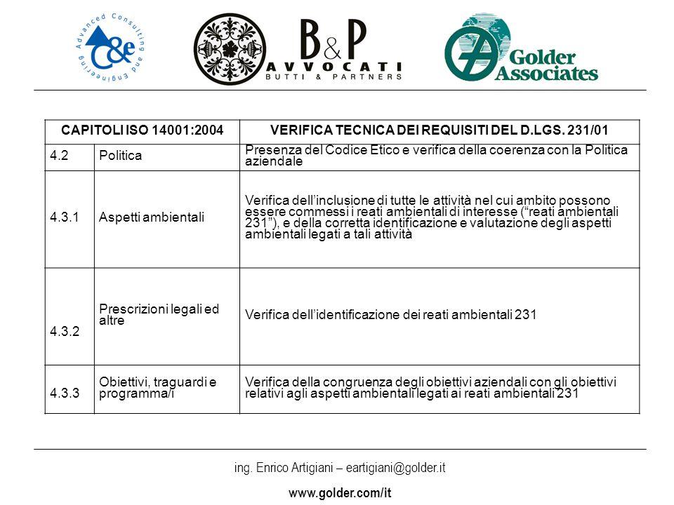 ing. Enrico Artigiani – eartigiani@golder.it www.golder.com/it CAPITOLI ISO 14001:2004VERIFICA TECNICA DEI REQUISITI DEL D.LGS. 231/01 4.2Politica Pre