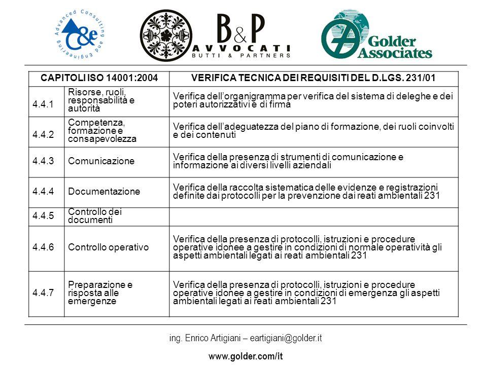 ing. Enrico Artigiani – eartigiani@golder.it www.golder.com/it CAPITOLI ISO 14001:2004VERIFICA TECNICA DEI REQUISITI DEL D.LGS. 231/01 4.4.1 Risorse,