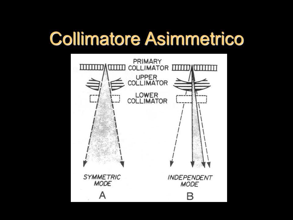 Collimatore Asimmetrico