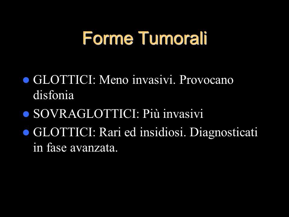 Forme Tumorali GLOTTICI: Meno invasivi. Provocano disfonia SOVRAGLOTTICI: Più invasivi GLOTTICI: Rari ed insidiosi. Diagnosticati in fase avanzata.