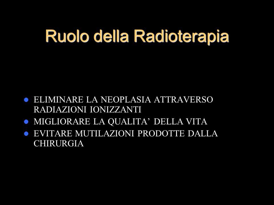 Ruolo della Radioterapia ELIMINARE LA NEOPLASIA ATTRAVERSO RADIAZIONI IONIZZANTI MIGLIORARE LA QUALITA DELLA VITA EVITARE MUTILAZIONI PRODOTTE DALLA C