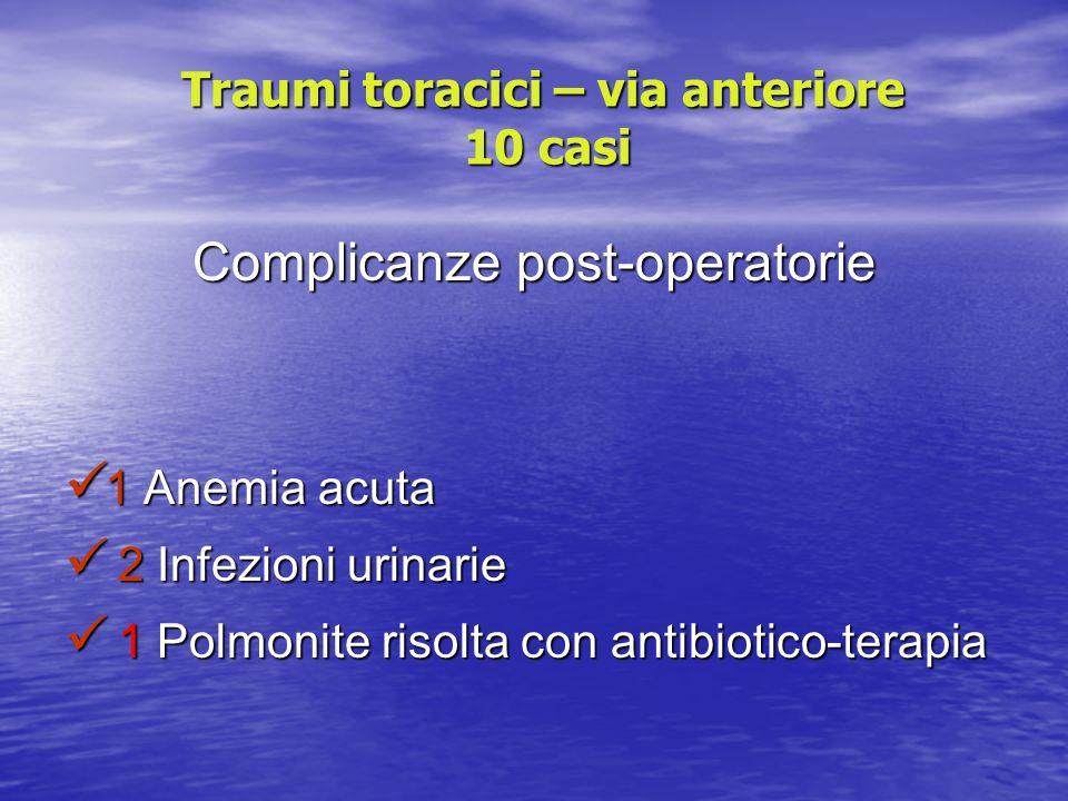 Traumi toracici – via anteriore 10 casi Complicanze post-operatorie 1 Anemia acuta 1 Anemia acuta 2 Infezioni urinarie 2 Infezioni urinarie 1 Polmonit