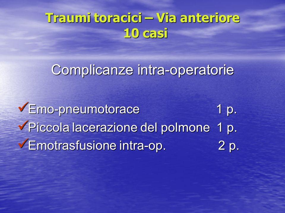 Traumi toracici – Via anteriore 10 casi Complicanze intra-operatorie Emo-pneumotorace 1 p. Emo-pneumotorace 1 p. Piccola lacerazione del polmone 1 p.