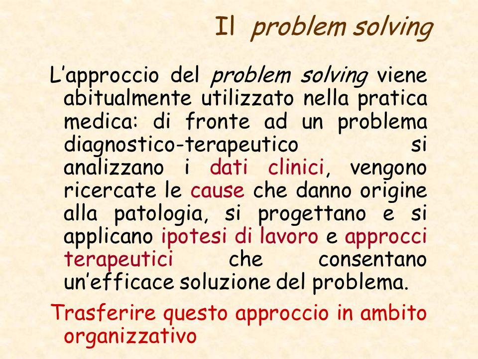 Il problem solving Lapproccio del problem solving viene abitualmente utilizzato nella pratica medica: di fronte ad un problema diagnostico-terapeutico