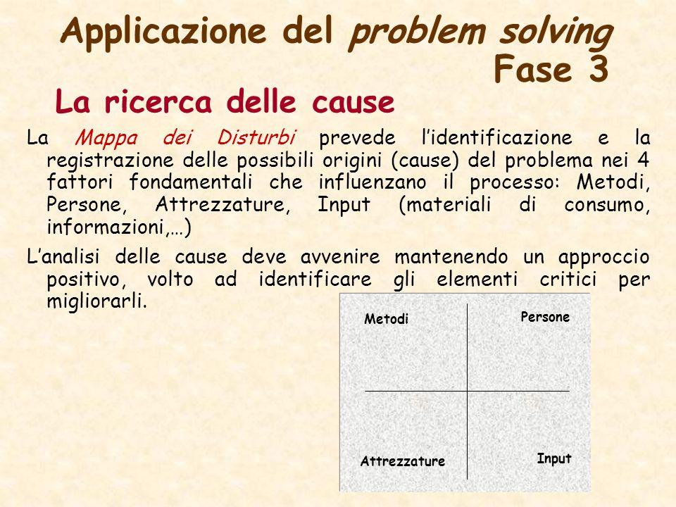 Applicazione del problem solving Fase 3 La ricerca delle cause La Mappa dei Disturbi prevede lidentificazione e la registrazione delle possibili origi