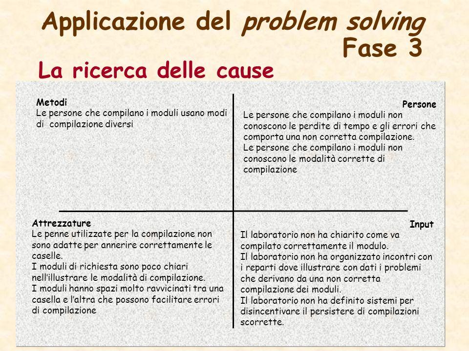Applicazione del problem solving Fase 3 La ricerca delle cause Attrezzature Le penne utilizzate per la compilazione non sono adatte per annerire corre