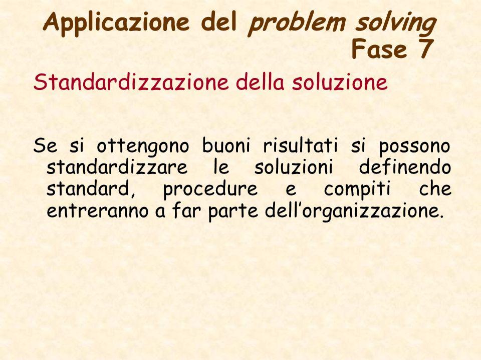 Applicazione del problem solving Fase 7 Standardizzazione della soluzione Se si ottengono buoni risultati si possono standardizzare le soluzioni definendo standard, procedure e compiti che entreranno a far parte dellorganizzazione.
