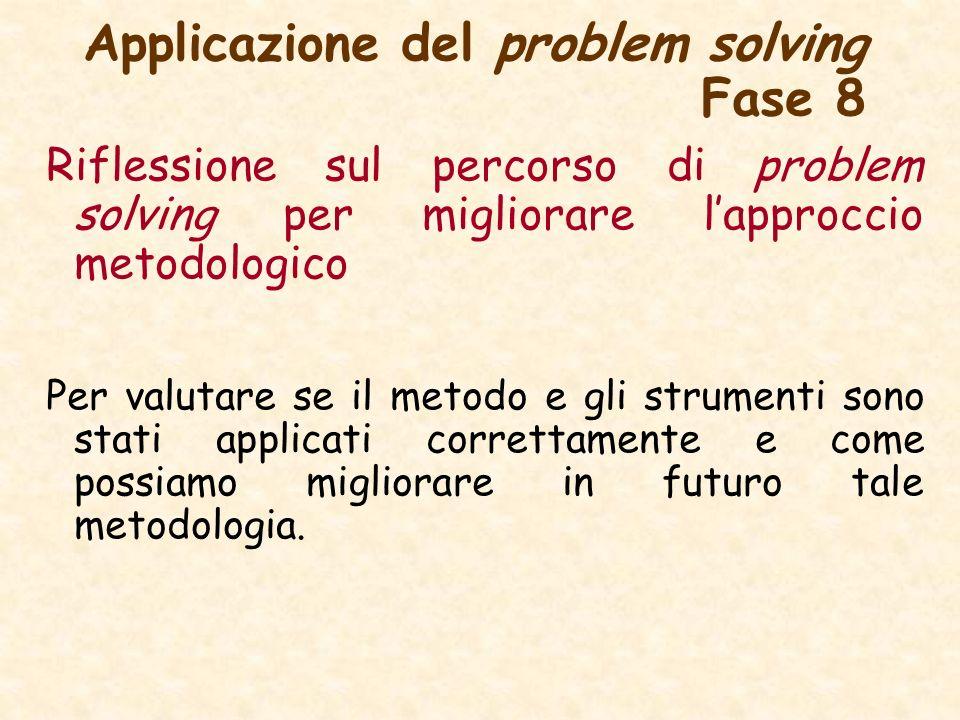 Applicazione del problem solving Fase 8 Riflessione sul percorso di problem solving per migliorare lapproccio metodologico Per valutare se il metodo e gli strumenti sono stati applicati correttamente e come possiamo migliorare in futuro tale metodologia.