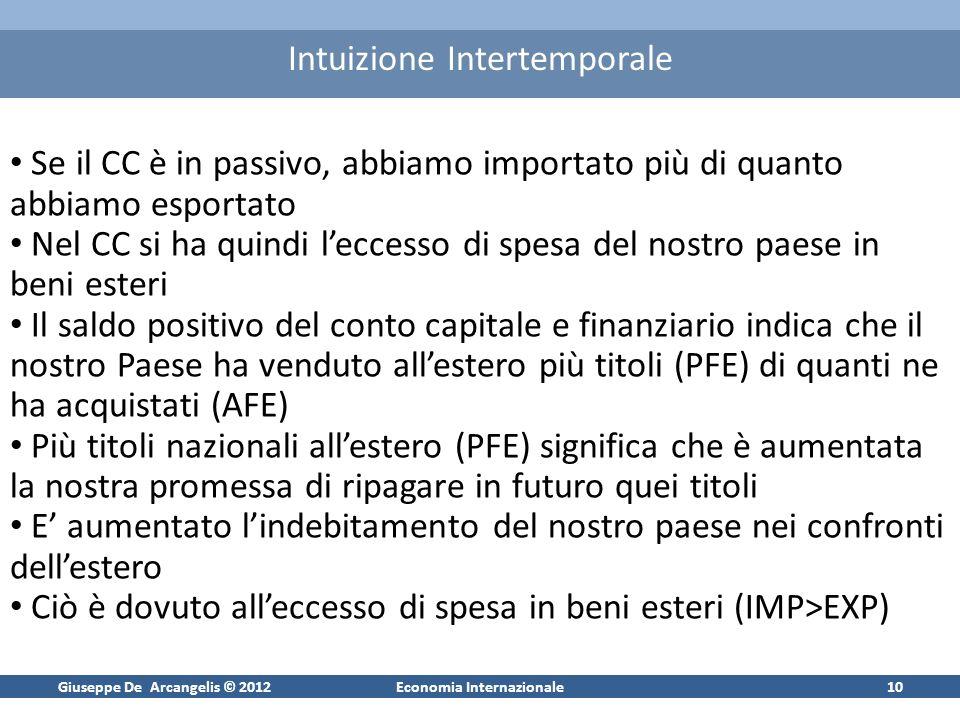 Giuseppe De Arcangelis © 2012Economia Internazionale10 Intuizione Intertemporale Se il CC è in passivo, abbiamo importato più di quanto abbiamo esport
