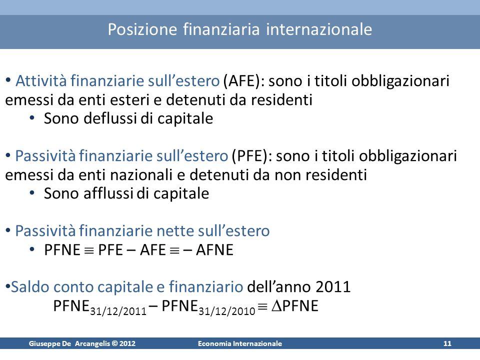 Giuseppe De Arcangelis © 2012Economia Internazionale11 Posizione finanziaria internazionale Attività finanziarie sullestero (AFE): sono i titoli obbli