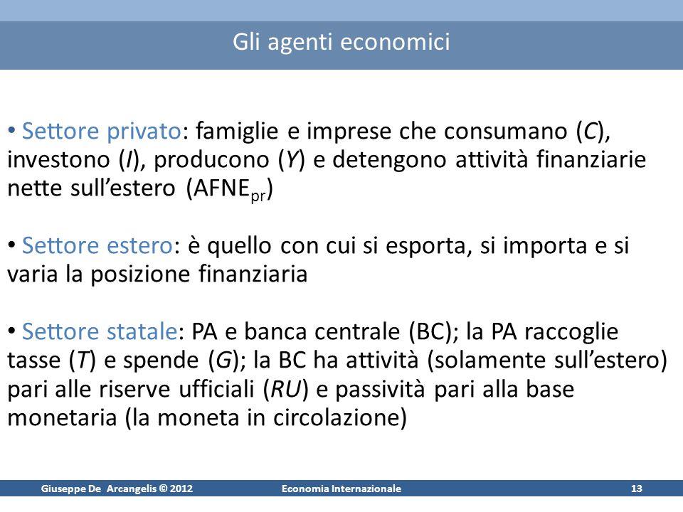 Giuseppe De Arcangelis © 2012Economia Internazionale13 Gli agenti economici Settore privato: famiglie e imprese che consumano (C), investono (I), producono (Y) e detengono attività finanziarie nette sullestero (AFNE pr ) Settore estero: è quello con cui si esporta, si importa e si varia la posizione finanziaria Settore statale: PA e banca centrale (BC); la PA raccoglie tasse (T) e spende (G); la BC ha attività (solamente sullestero) pari alle riserve ufficiali (RU) e passività pari alla base monetaria (la moneta in circolazione)