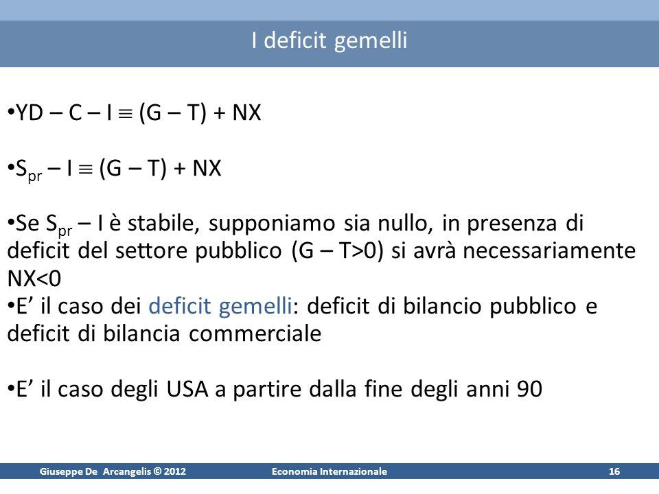 Giuseppe De Arcangelis © 2012Economia Internazionale16 I deficit gemelli YD – C – I (G – T) + NX S pr – I (G – T) + NX Se S pr – I è stabile, supponiamo sia nullo, in presenza di deficit del settore pubblico (G – T>0) si avrà necessariamente NX<0 E il caso dei deficit gemelli: deficit di bilancio pubblico e deficit di bilancia commerciale E il caso degli USA a partire dalla fine degli anni 90