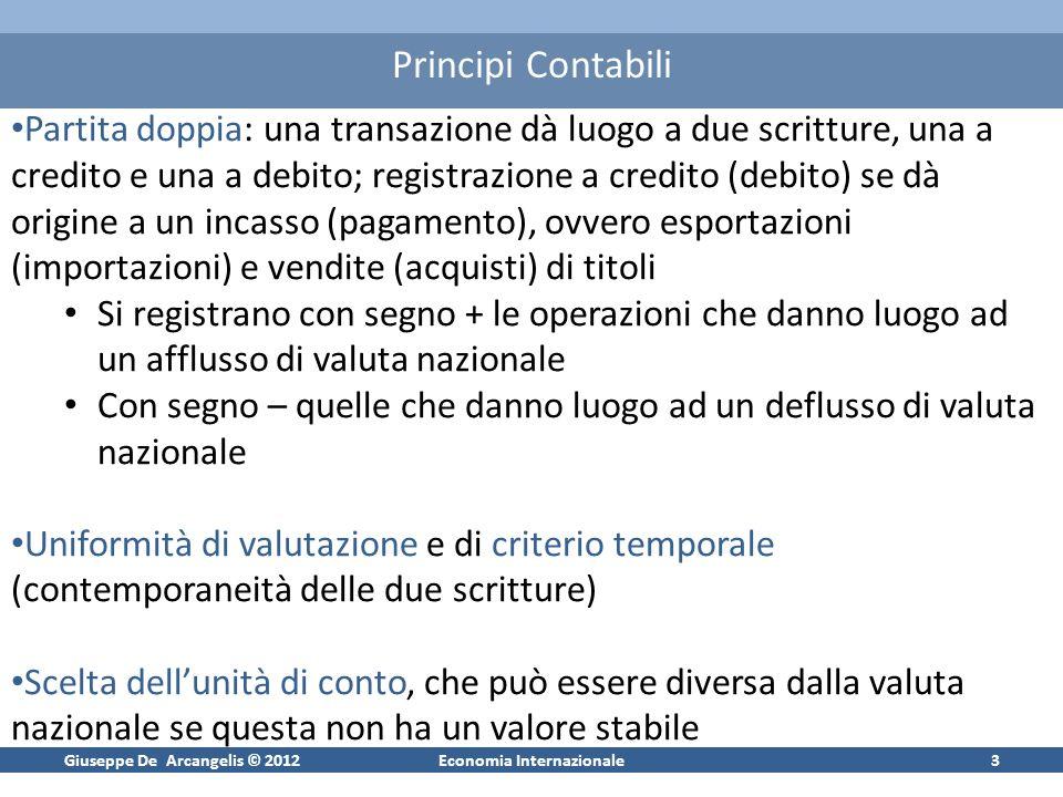Giuseppe De Arcangelis © 2012Economia Internazionale3 Principi Contabili Partita doppia: una transazione dà luogo a due scritture, una a credito e una