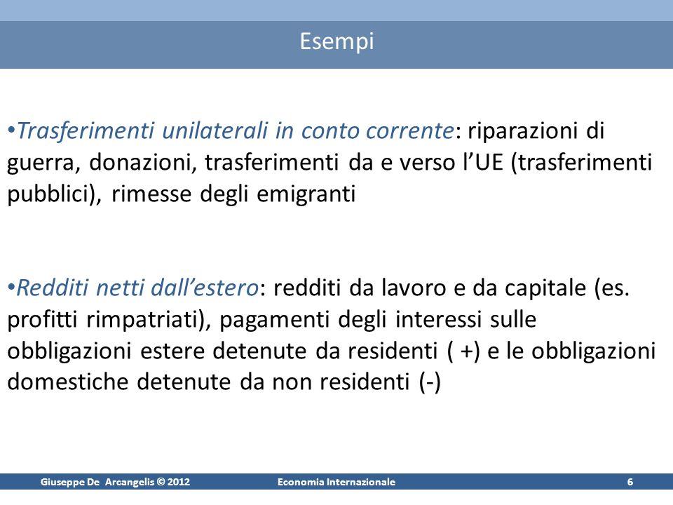 Giuseppe De Arcangelis © 2012Economia Internazionale6 Esempi Trasferimenti unilaterali in conto corrente: riparazioni di guerra, donazioni, trasferime
