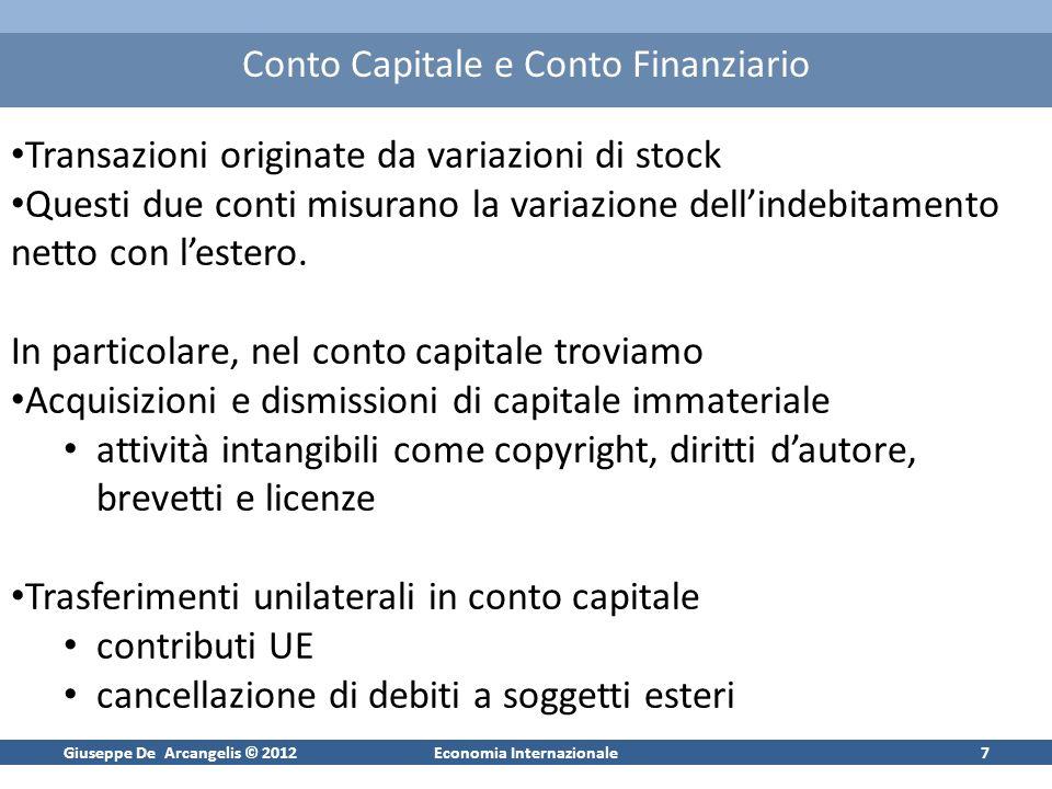 Giuseppe De Arcangelis © 2012Economia Internazionale7 Conto Capitale e Conto Finanziario Transazioni originate da variazioni di stock Questi due conti misurano la variazione dellindebitamento netto con lestero.