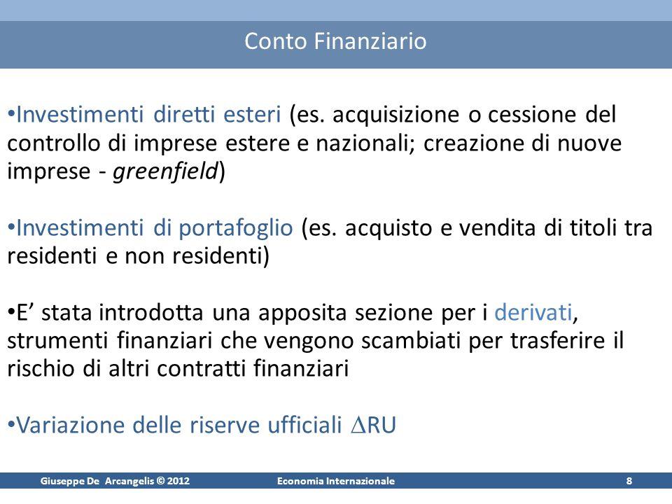 Giuseppe De Arcangelis © 2012Economia Internazionale8 Conto Finanziario Investimenti diretti esteri (es. acquisizione o cessione del controllo di impr