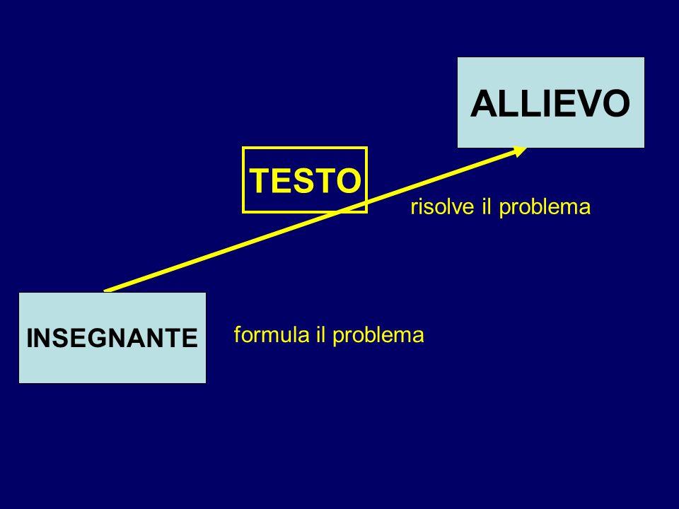 ALLIEVO INSEGNANTE risolve il problema formula il problema TESTO