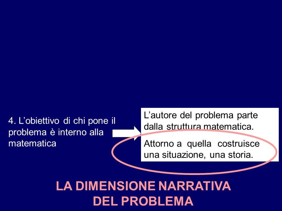 4. Lobiettivo di chi pone il problema è interno alla matematica Lautore del problema parte dalla struttura matematica. Attorno a quella costruisce una