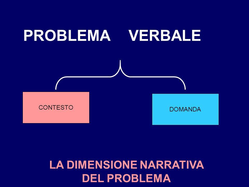 LA DIMENSIONE NARRATIVA DEL PROBLEMA CONTESTO DOMANDA PROBLEMAVERBALE