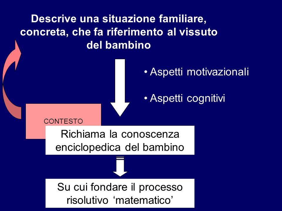 CONTESTO Descrive una situazione familiare, concreta, che fa riferimento al vissuto del bambino Aspetti motivazionali Aspetti cognitivi Richiama la co