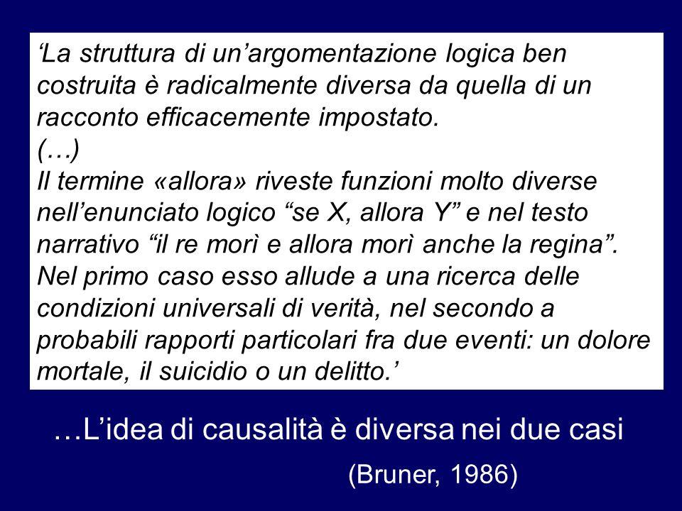 …Lidea di causalità è diversa nei due casi La struttura di unargomentazione logica ben costruita è radicalmente diversa da quella di un racconto effic
