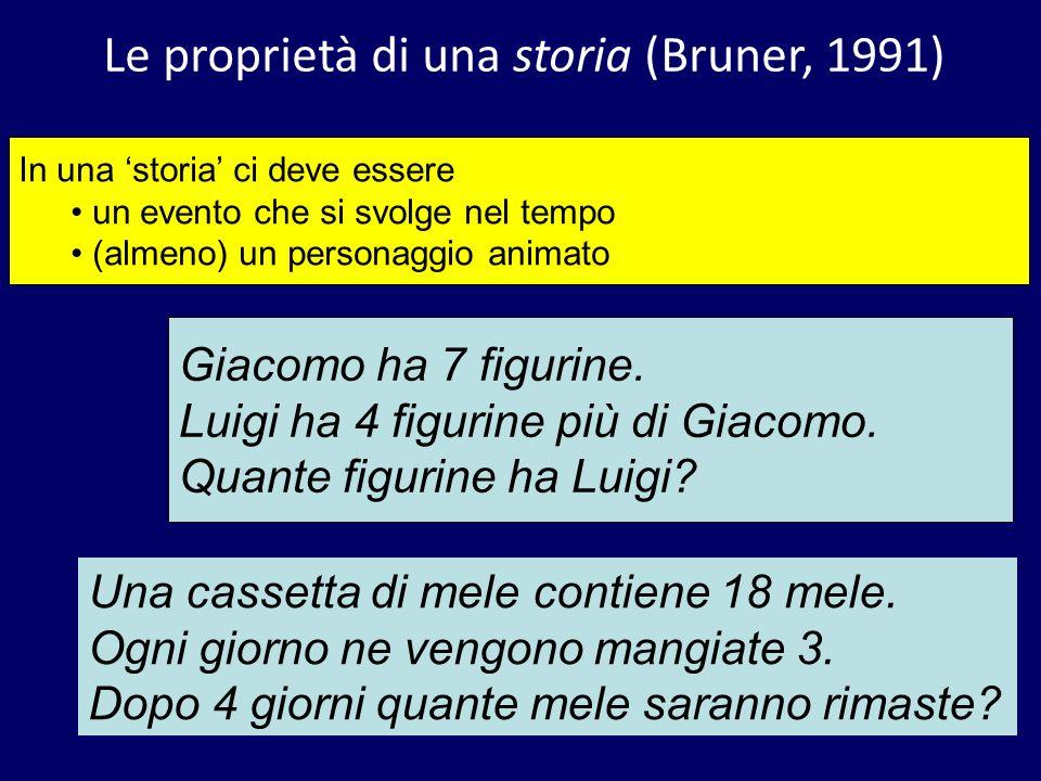 Le proprietà di una storia (Bruner, 1991) In una storia ci deve essere un evento che si svolge nel tempo (almeno) un personaggio animato Giacomo ha 7