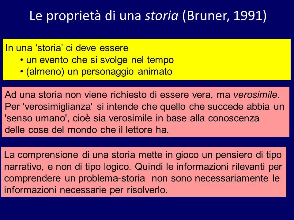 Le proprietà di una storia (Bruner, 1991) In una storia ci deve essere un evento che si svolge nel tempo (almeno) un personaggio animato Ad una storia