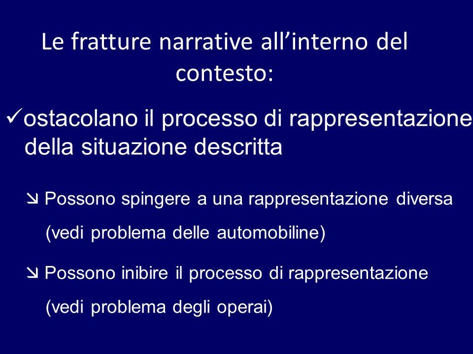Le fratture narrative allinterno del contesto: ostacolano il processo di rappresentazione della situazione descritta Possono spingere a una rappresent