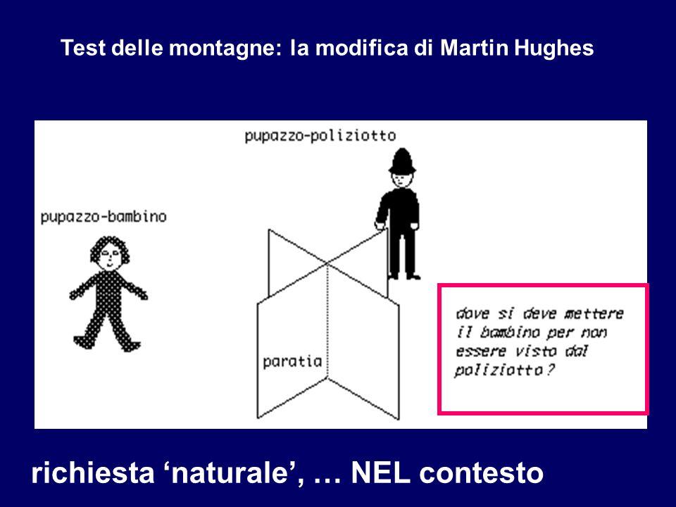 Test delle montagne: la modifica di Martin Hughes richiesta naturale, … NEL contesto