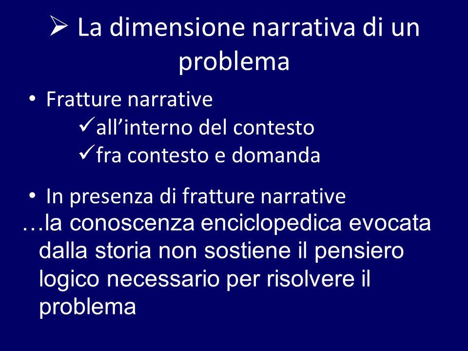 La dimensione narrativa di un problema Fratture narrative allinterno del contesto fra contesto e domanda In presenza di fratture narrative …la conosce