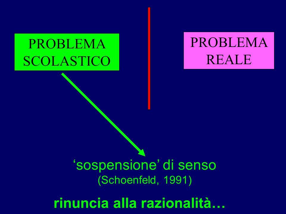 PROBLEMA SCOLASTICO PROBLEMA REALE sospensione di senso (Schoenfeld, 1991) rinuncia alla razionalità…