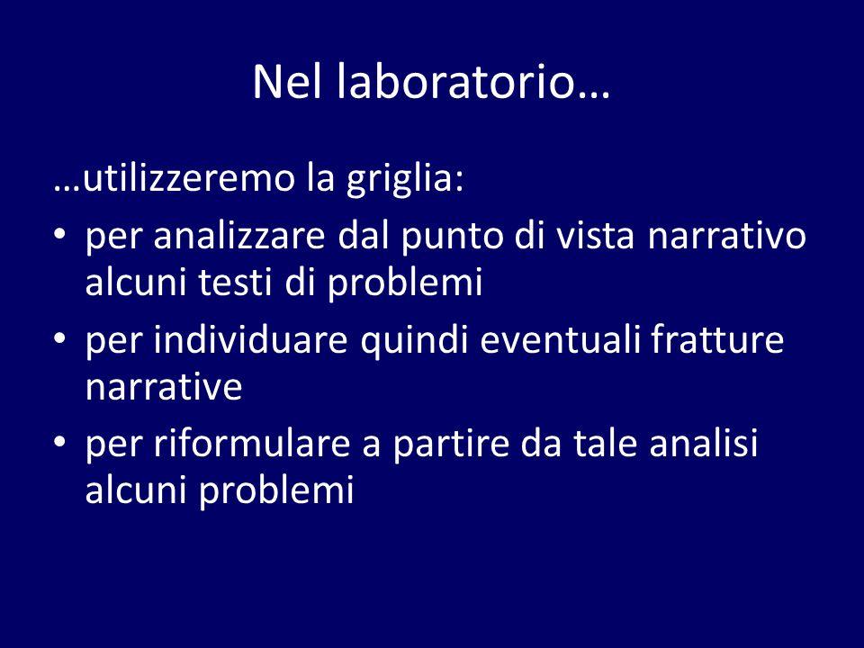 Nel laboratorio… …utilizzeremo la griglia: per analizzare dal punto di vista narrativo alcuni testi di problemi per individuare quindi eventuali fratt