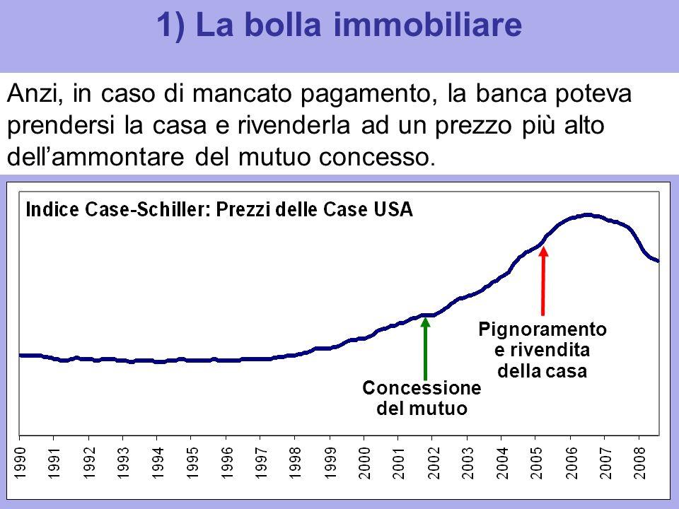 Anzi, in caso di mancato pagamento, la banca poteva prendersi la casa e rivenderla ad un prezzo più alto dellammontare del mutuo concesso. 1) La bolla