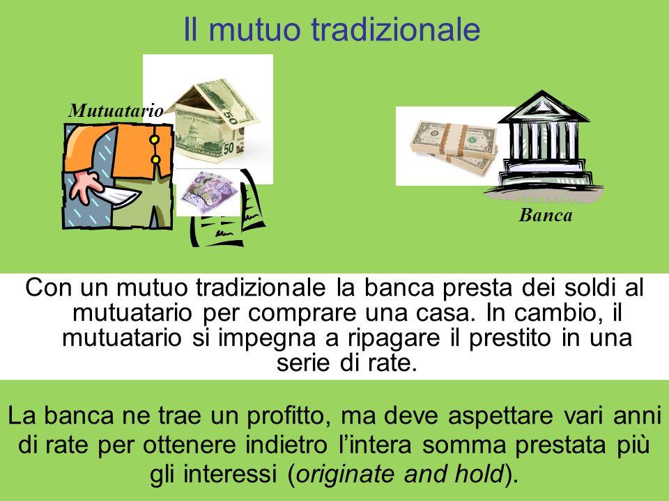 Con un mutuo tradizionale la banca presta dei soldi al mutuatario per comprare una casa. In cambio, il mutuatario si impegna a ripagare il prestito in
